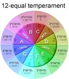 12equals.jpg