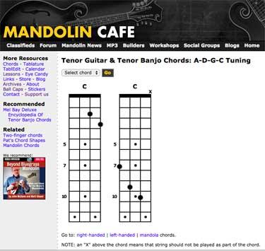 Banjo irish tenor banjo chords : Tips & Tricks: Tenor Guitar & Tenor Banjo Chords